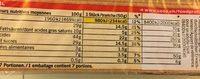 Cake Tyrolien - Valori nutrizionali - fr