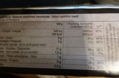 Betty Bossi - Red Thai Chicken Curry - Nutrition facts - fr