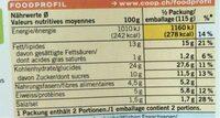 Onion Bhajis - Informations nutritionnelles - fr