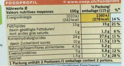 Onion Bhajis - Informations nutritionnelles