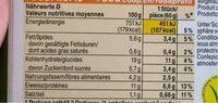Burgers de légumes - Informations nutritionnelles - de