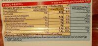 Jambon cru des Grisons - Voedingswaarden - fr
