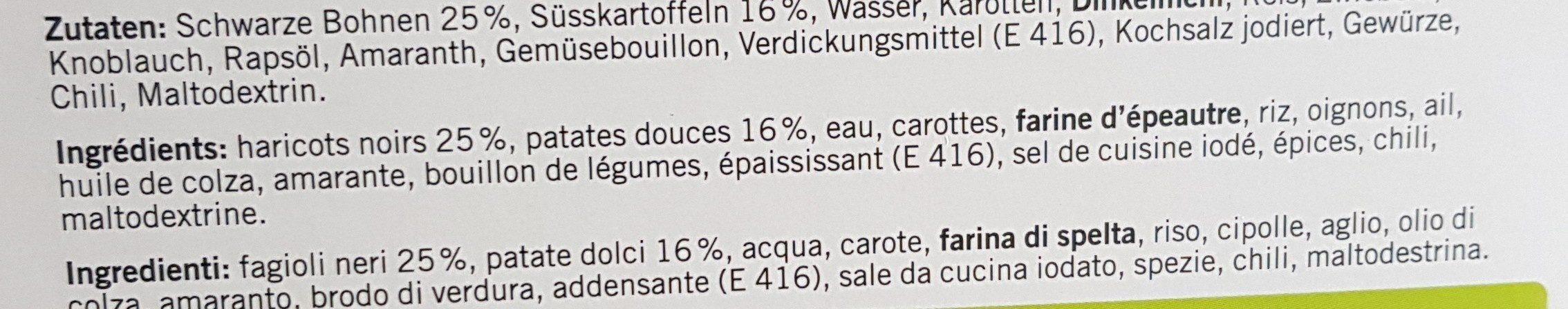 Black Bean Burger - Ingredients