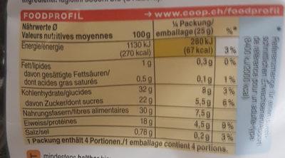 Haricots séchés - Nutrition facts