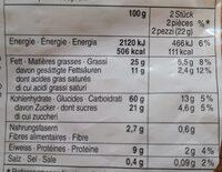 Sablés aux noisettes - Nutrition facts - fr