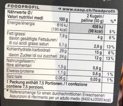 Gelato Pumpkin Spice - Valori nutrizionali - fr