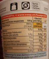 Jogurt Coco - Informations nutritionnelles - fr
