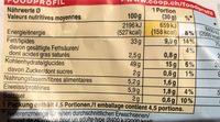 Chips Ail des ours bio - Valori nutrizionali - fr