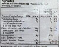 Quartiers de mangue - Informazioni nutrizionali - fr