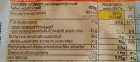 Madeleines chocolat - Voedingswaarden