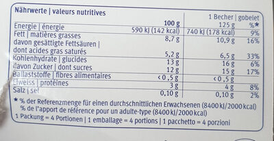 Cœur de Lait Vanille - Nutrition facts - fr