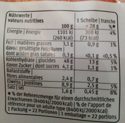 Toast & Sandwich - Nutrition facts