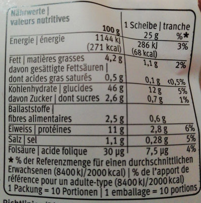 Toast Soleil - Nutrition facts