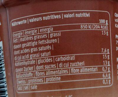 Quark crème - Valori nutrizionali - en