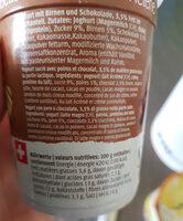 Saison - Ingredients