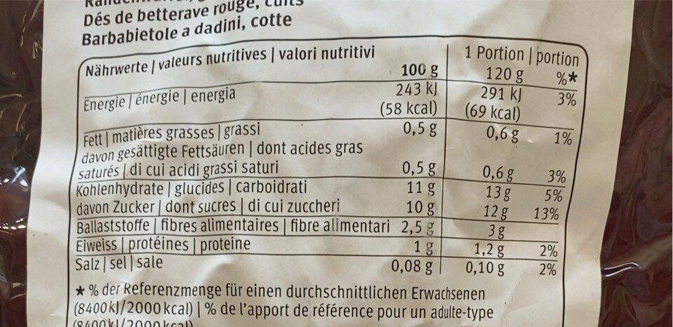 Dés de betterave rouge, cuite - Valori nutrizionali - fr