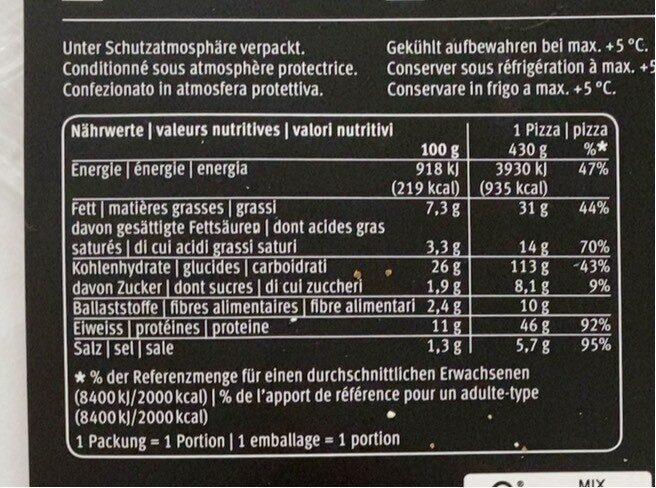 Prosciutto lardo & cipolle - Valori nutrizionali - it