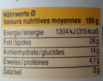 Bruschetta pomodori secchi - Nutrition facts