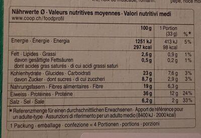 Sunny Bowl Mediterranean - Nutrition facts - fr