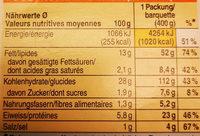 Spaghetti aglio, olio e peperoncino (ail, huile et piments) - Informations nutritionnelles - fr