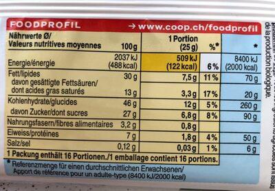 Pâte pour tarte de Linz - Informazioni nutrizionali - fr