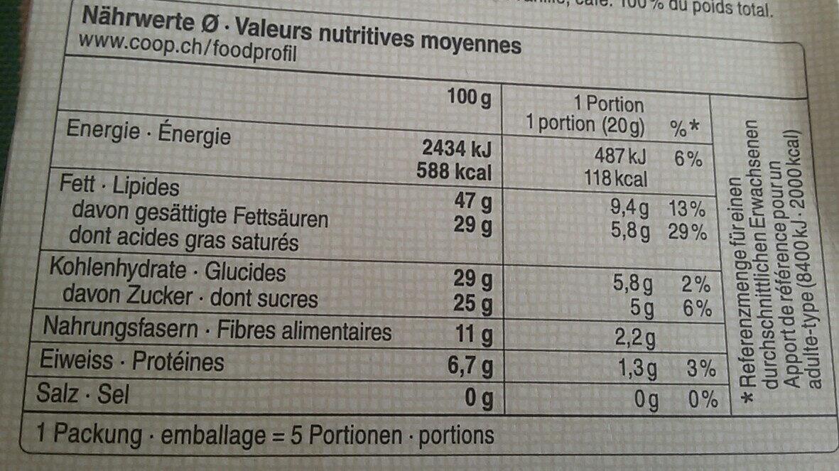 Café Madagascar - Nutrition facts - fr