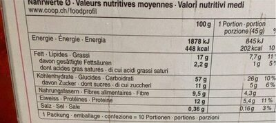 Beet & berry Granola - Nutrition facts - fr
