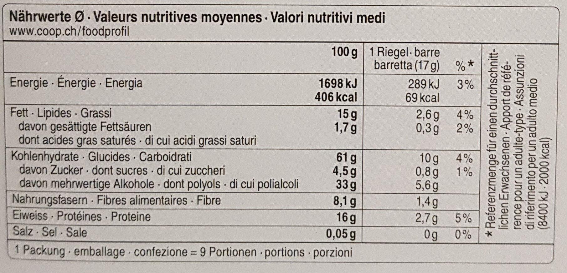 County crunchy snack nature - Valori nutrizionali - fr
