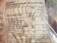 Lapin chocolat - Valori nutrizionali - fr