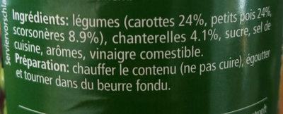 Choix de legumes avec chauterelles - Ingredienti