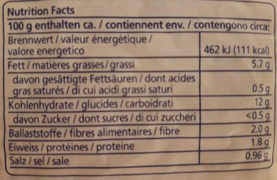 Rösti - Nutrition facts