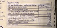 Rösti - Valori nutrizionali - fr