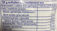 Salade de Chana Dal - Informations nutritionnelles - fr