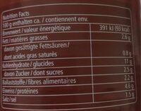 Ravioli Bolognese - Voedingswaarden - fr