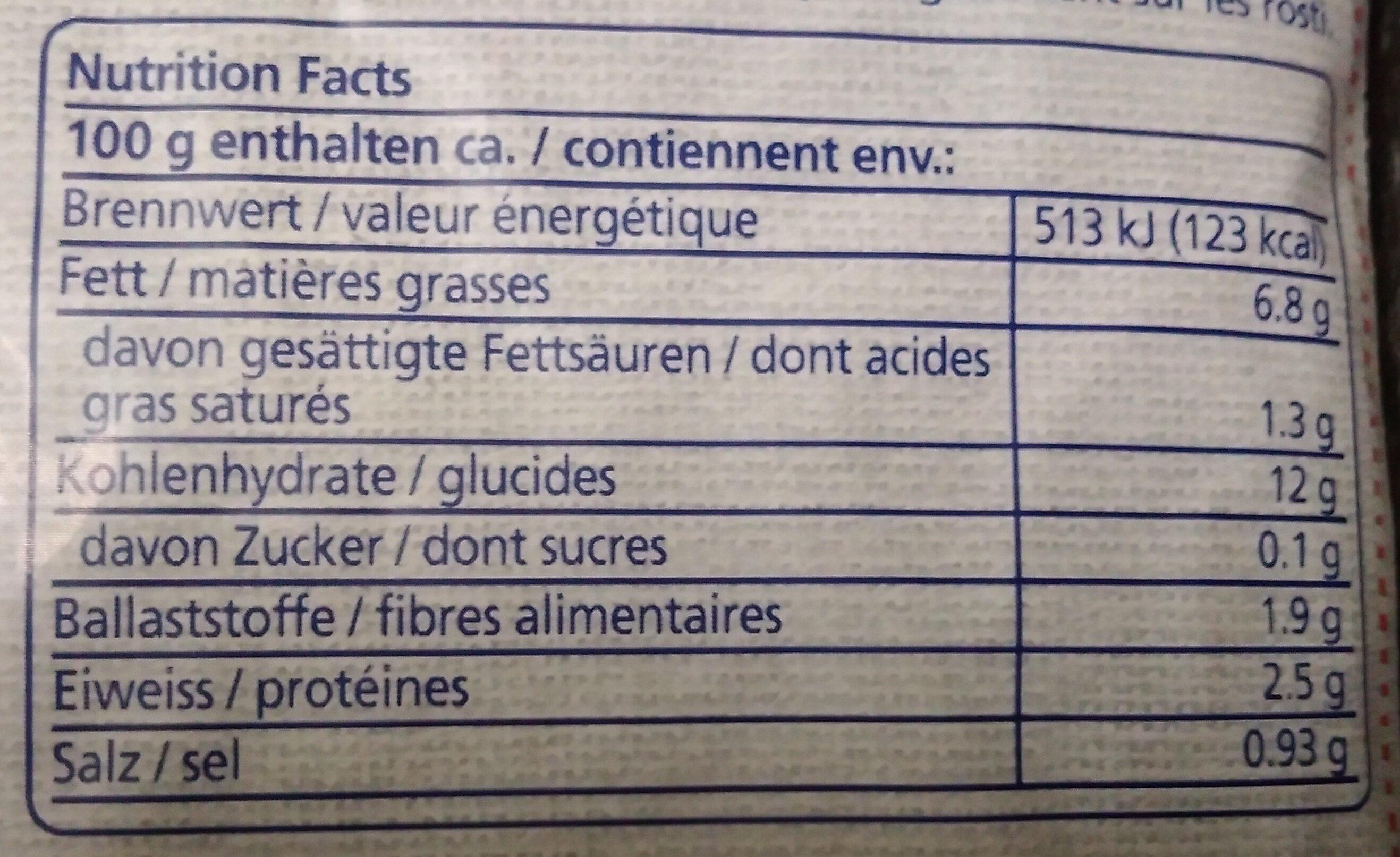 Berner Rösti - Nutrition facts