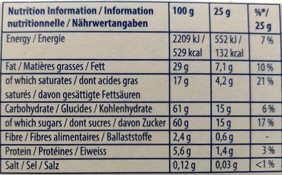 Toblerone - Wartości odżywcze - de