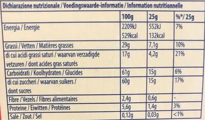 Toblerone - Valori nutrizionali - en