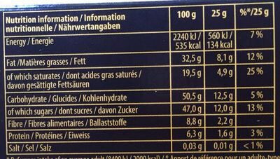 Toblerone chocolate bar dark - Nutrition facts - en