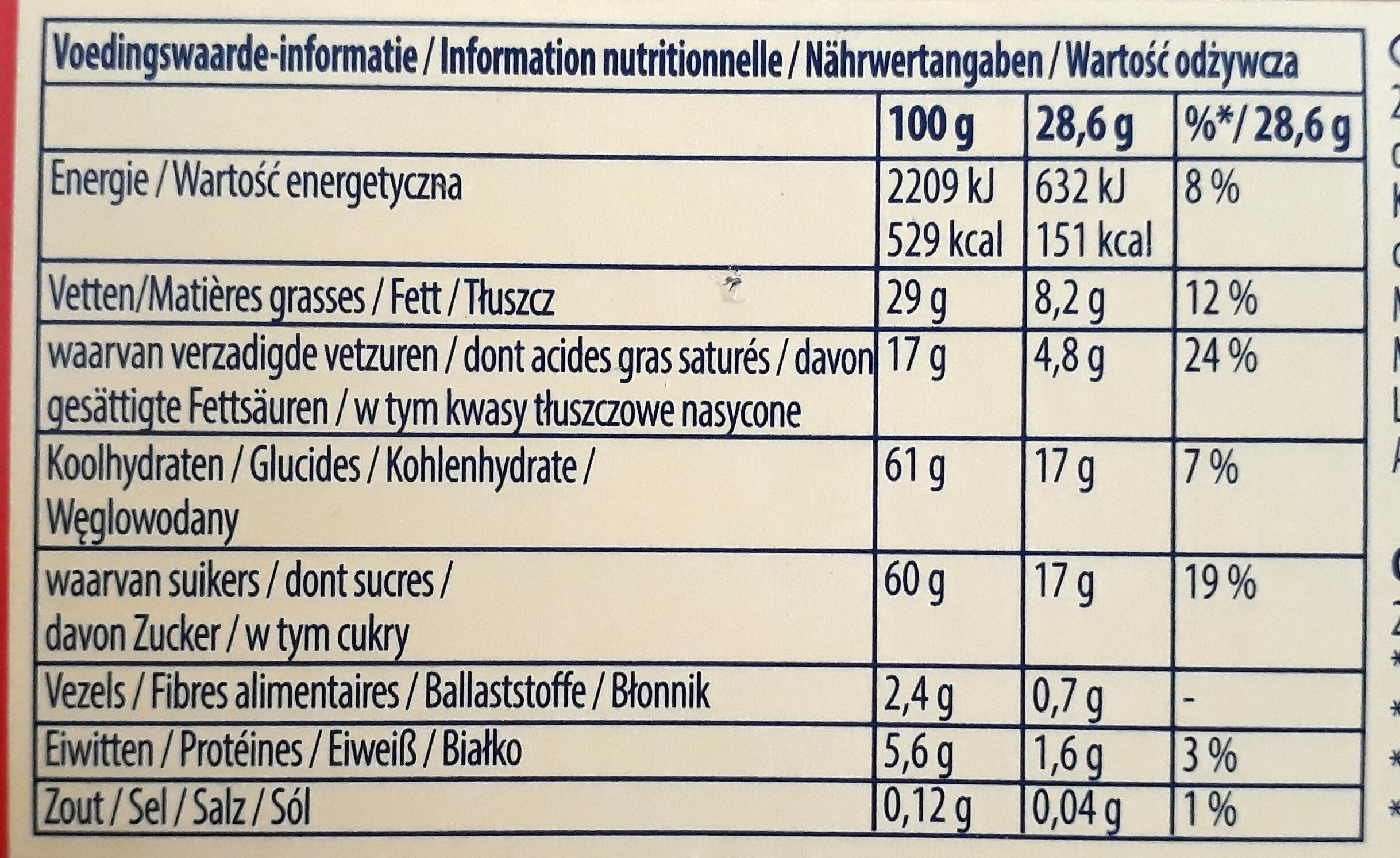 Toblerone - Nutrition facts
