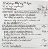 Rocher aux amandes - Voedingswaarden - fr