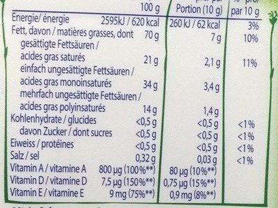 Margarine 70% de M. G. - Informations nutritionnelles - fr