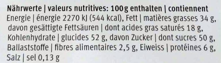 Pralines du Confiseur - Informations nutritionnelles