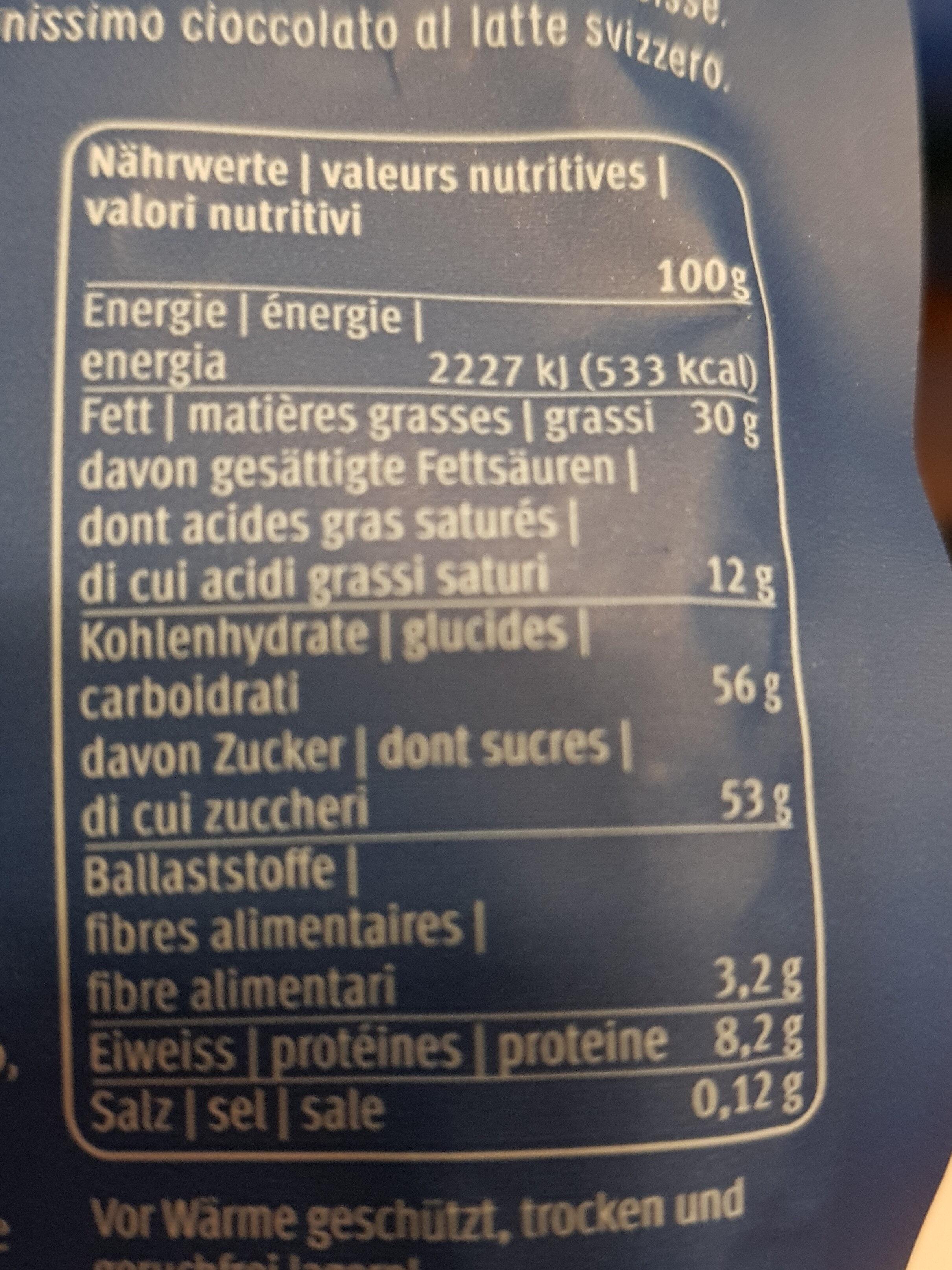 Les dragées amande - Voedingswaarden