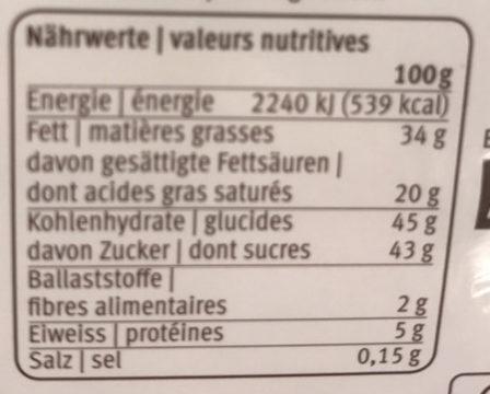 Truffes à la liqueur - Nutrition facts