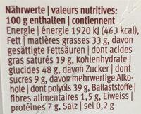 Truffes au lait sans sucres ajoutés - Voedingswaarden