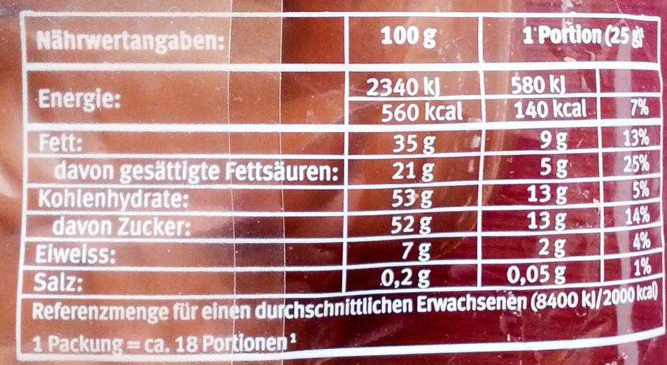 Max Milchschokolade - Informations nutritionnelles