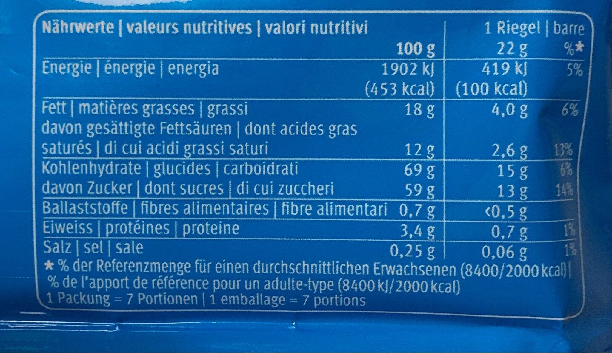 Risoletto - Nutrition facts