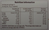 Milk chocolate with hazelnuts - Nutrition facts