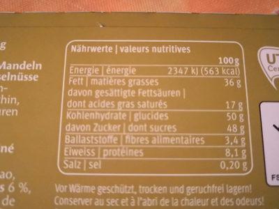 Les adorables pistache - Nutrition facts - fr