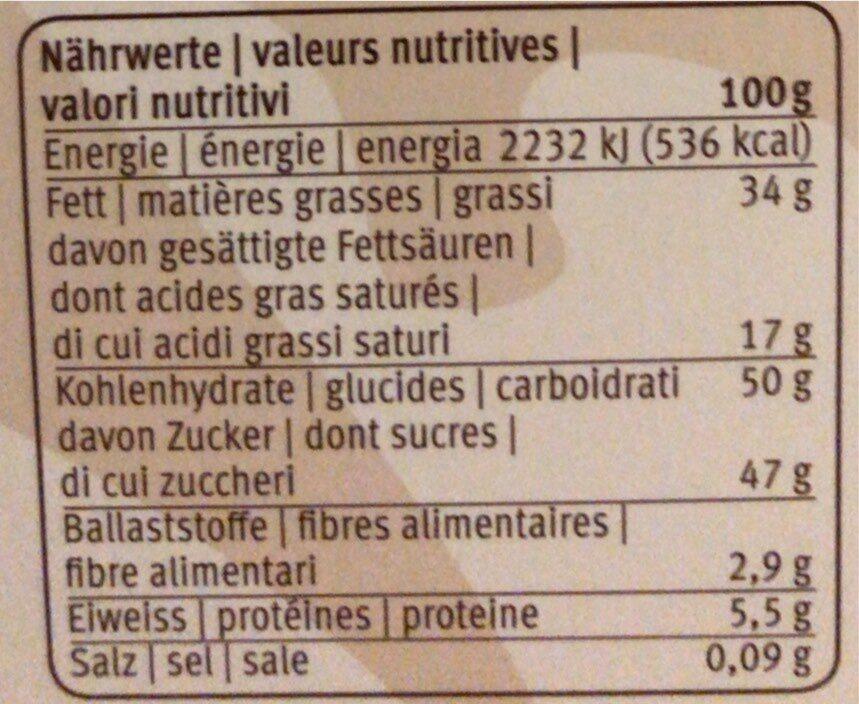 Pralines du confiseur - Informations nutritionnelles - fr